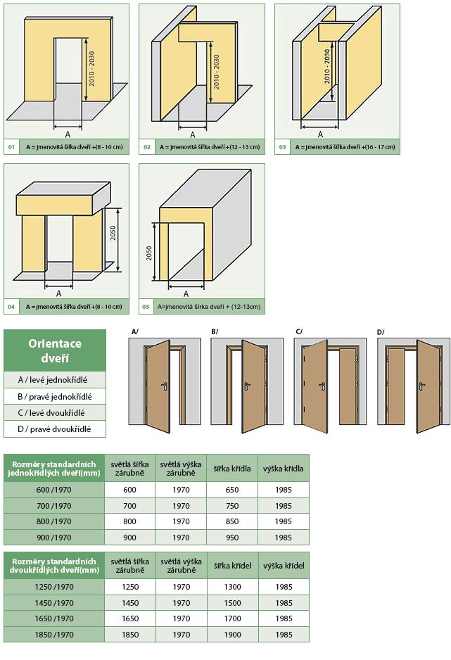 Stavební otvory